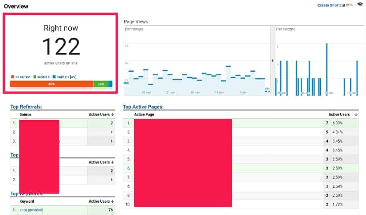 google-analytics-real-time-reports-overview